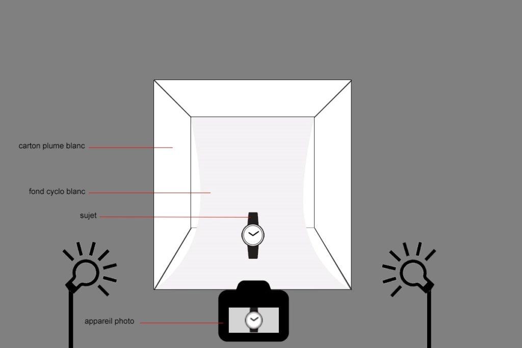 makrofotografie von Schmuckstucken fur den Onlinehandel